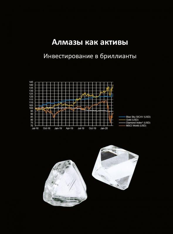 Bonke Michael - Алмазы как активы -  Инвестирование в бриллианты (russisch)